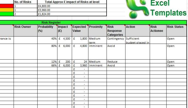 28 Printable Risk Issue Log Template Forms Fillable - MVlC