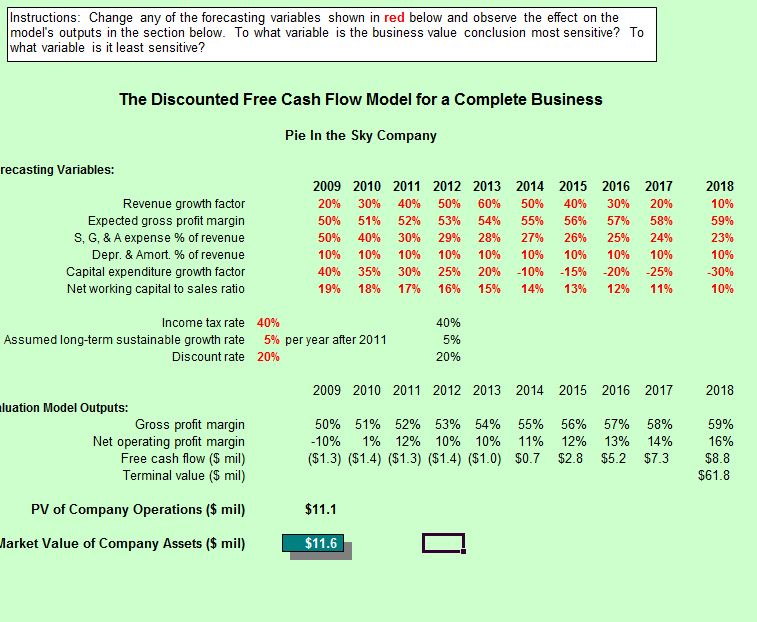 cash flow calculator excel