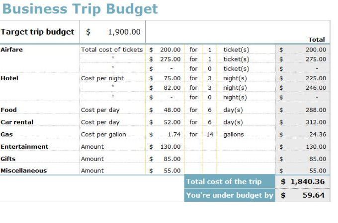 Travel expense budget excel template distination business travel budget tikir reitschule pegasus co flashek Choice Image