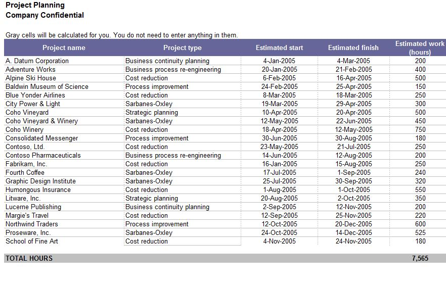 Destination Management Company Sample Business Plan