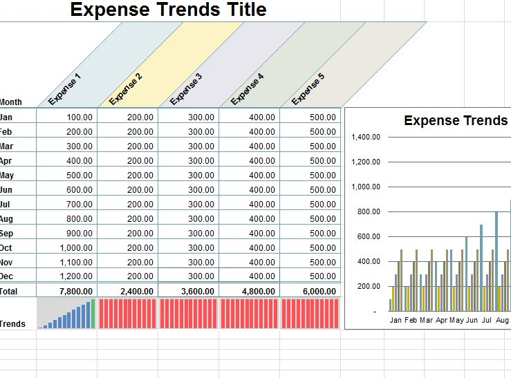 track expenses spreadsheet - April.onthemarch.co