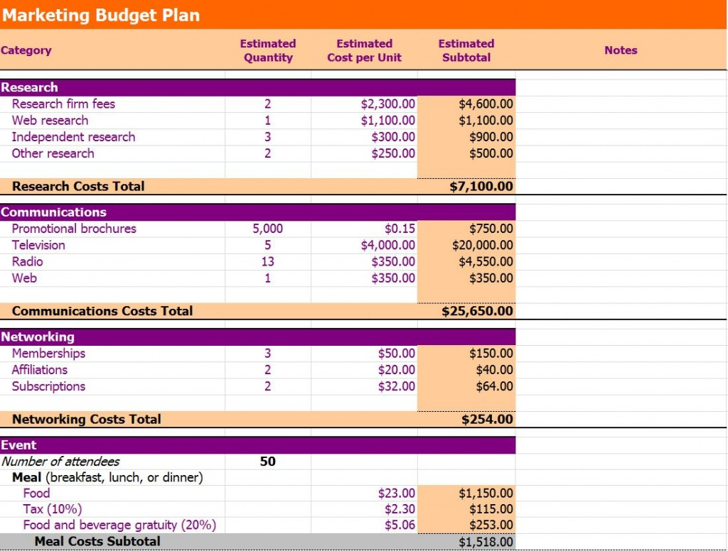Marketing Budget Template