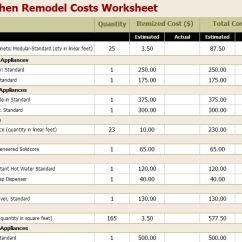 Kitchen Calculator Farmhouse Table Sets Cost Zlatan Fontanacountryinn Com Remodel Military Bralicious Co