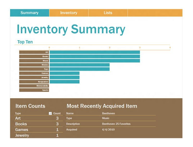 Inventory Spreadsheet Template | Inventory Spreadsheet Excel