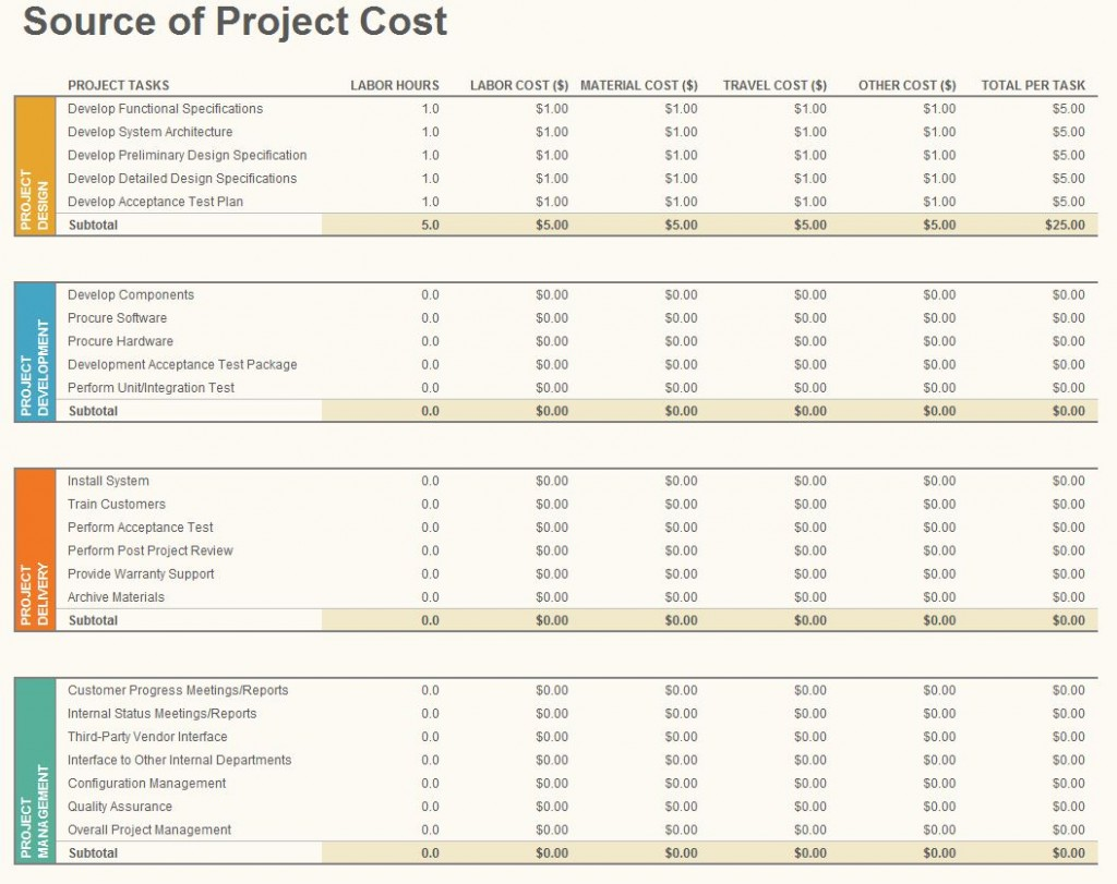 Project Budgeting Template