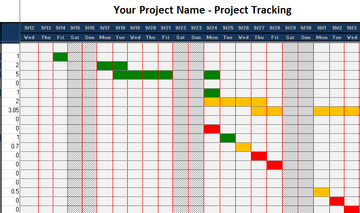 Human resources payroll | how to written by: Project Management Task Tracking Template