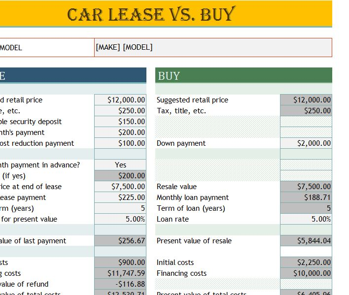buy vs lease car calculator excel