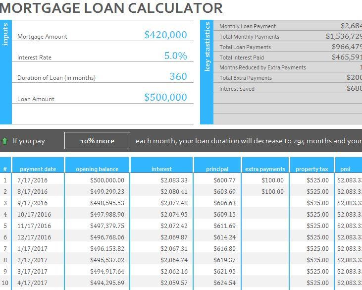 excel mortgage loan calculator