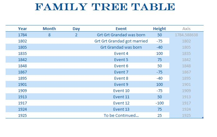 build a family tree in excel