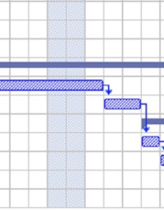 Image this gantt chart also get example and template exceltemple rh