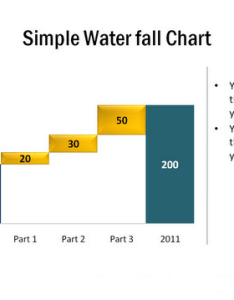 Useful tips for excel waterfall chart template xls also get microsoft templates rh exceltemple