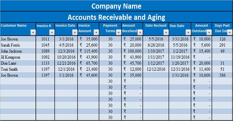Cooperative Bank Personal Loan