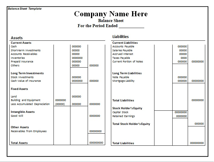 simple balance sheet template - Download Excel Template