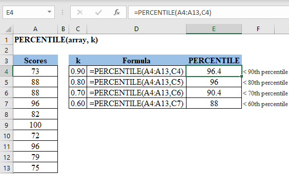 How to use the PERCENTILE Function in Excel   ExcelTraining.com