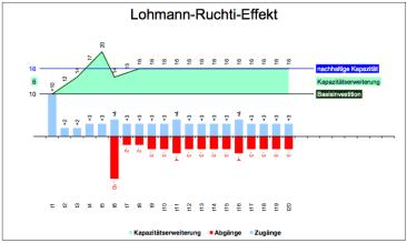 Lohmann-Ruchti-Effekt-1
