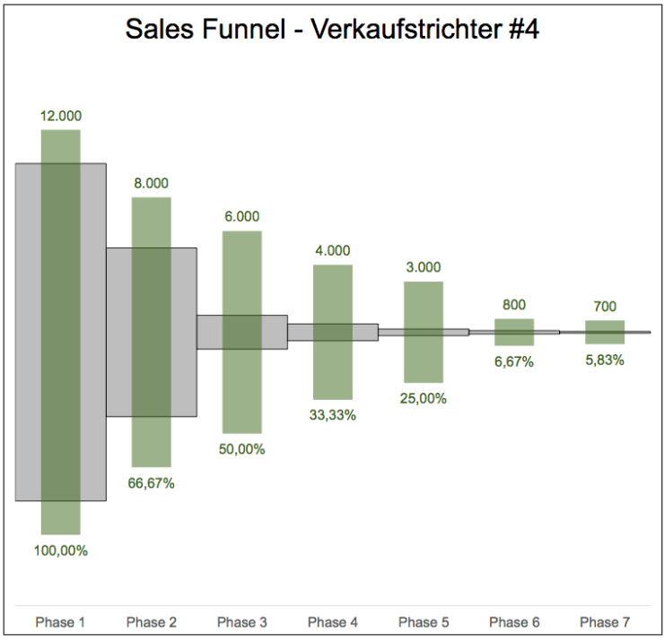 Sales-Funnel-4-1.png