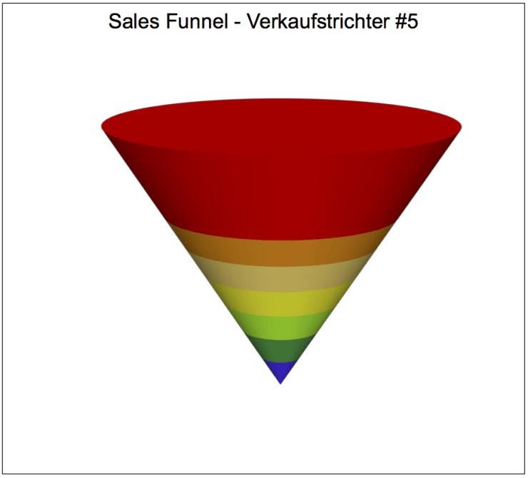 Sales-Funnel-5-2