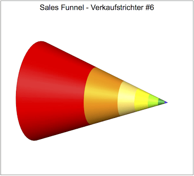 Sales-Funnel-6.png