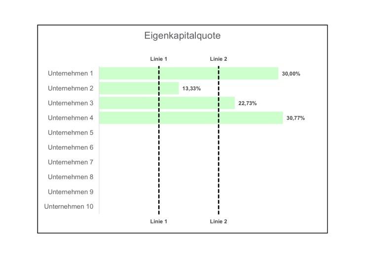 Eigenkapitalquote-06