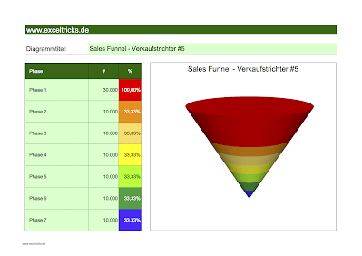 0031-Sales-Funnel-5