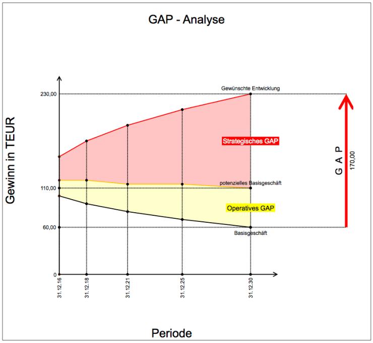 GAP-2-6.png