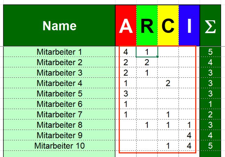 ARCI-04
