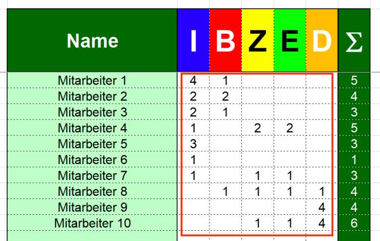 IBZED-04