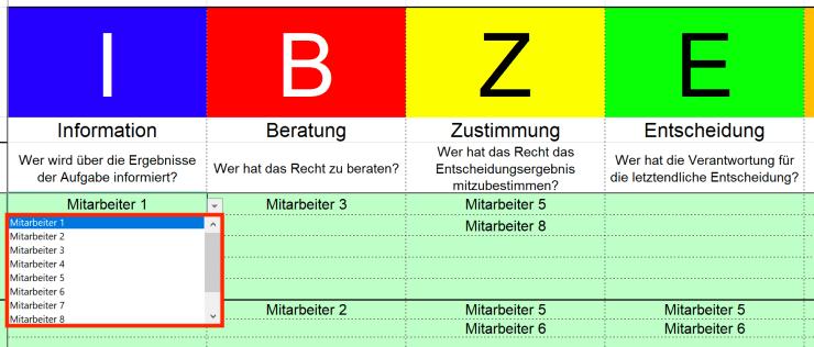IBZED-05