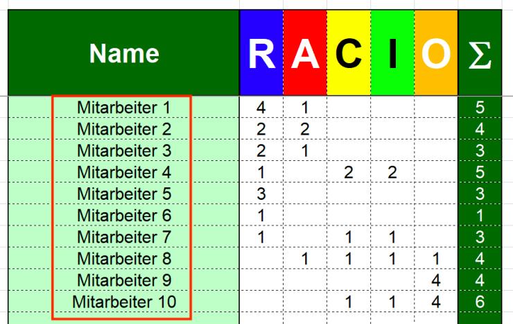 RACIO-03