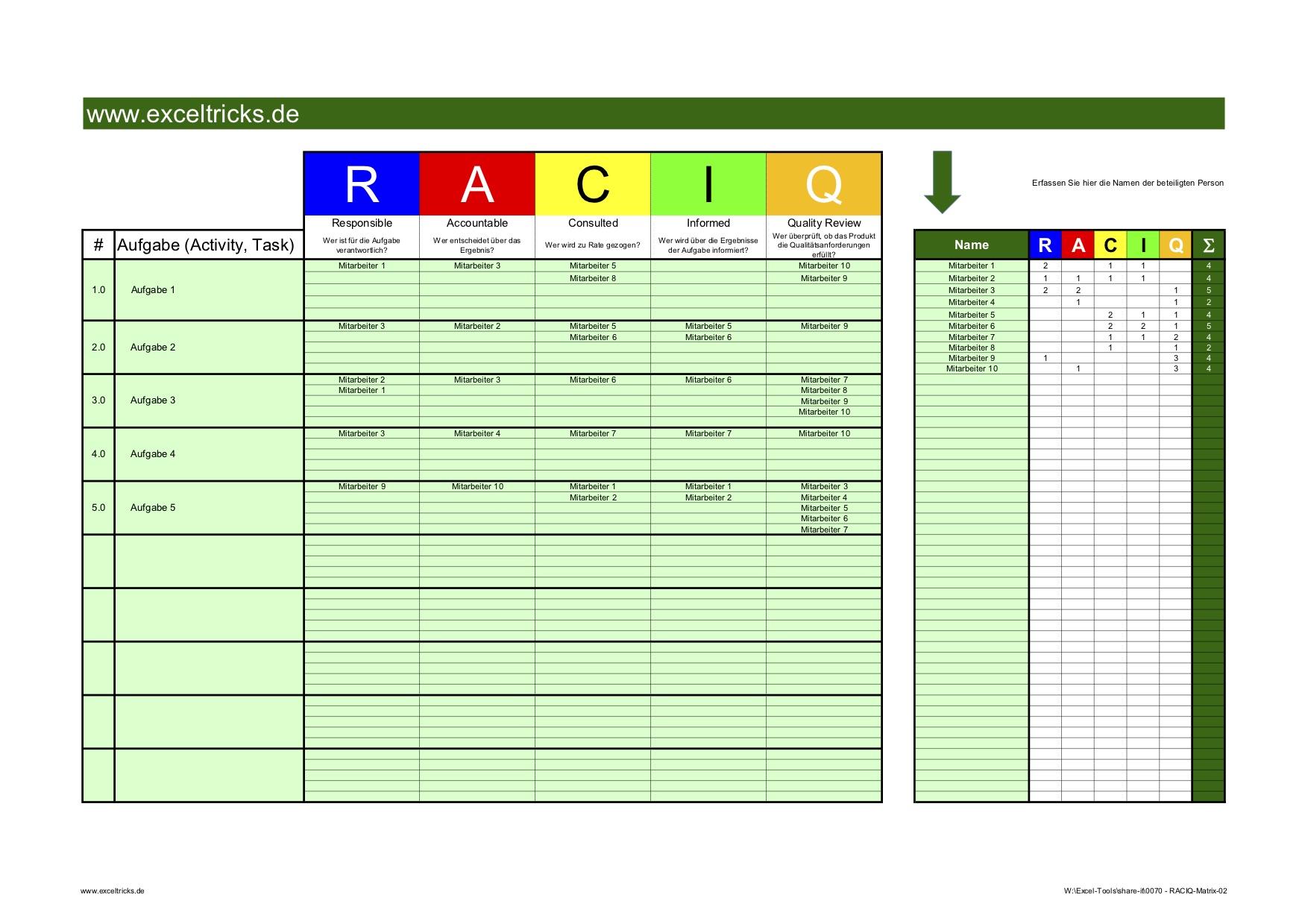 Mit der Excel Vorlage RACIQ Matrix den Überblick im Projekt ...