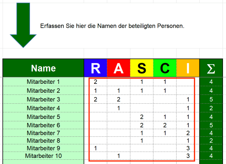 RASCI-04