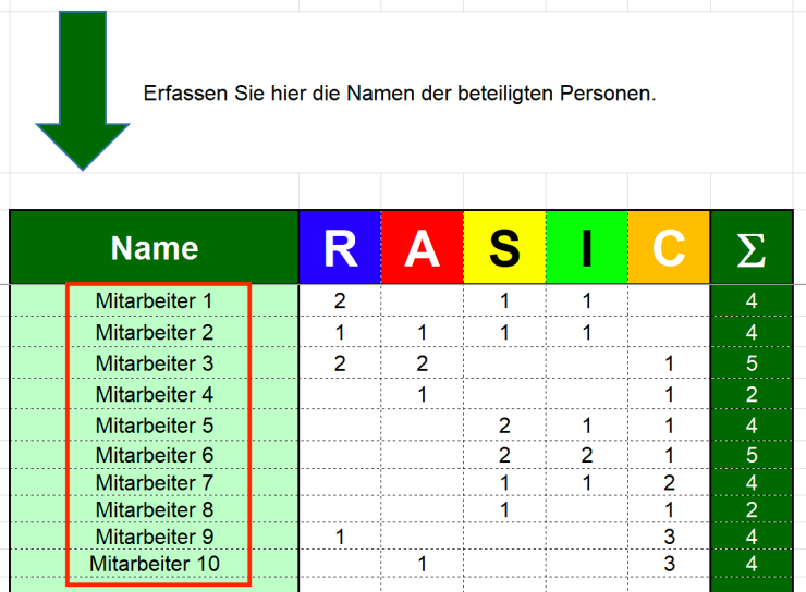 RASIC-02