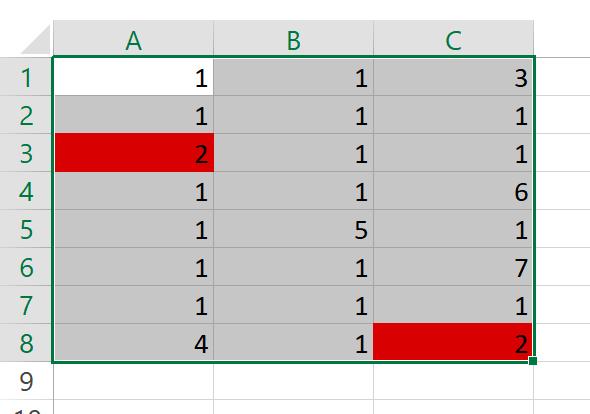 2-fache Werte hervorheben-04
