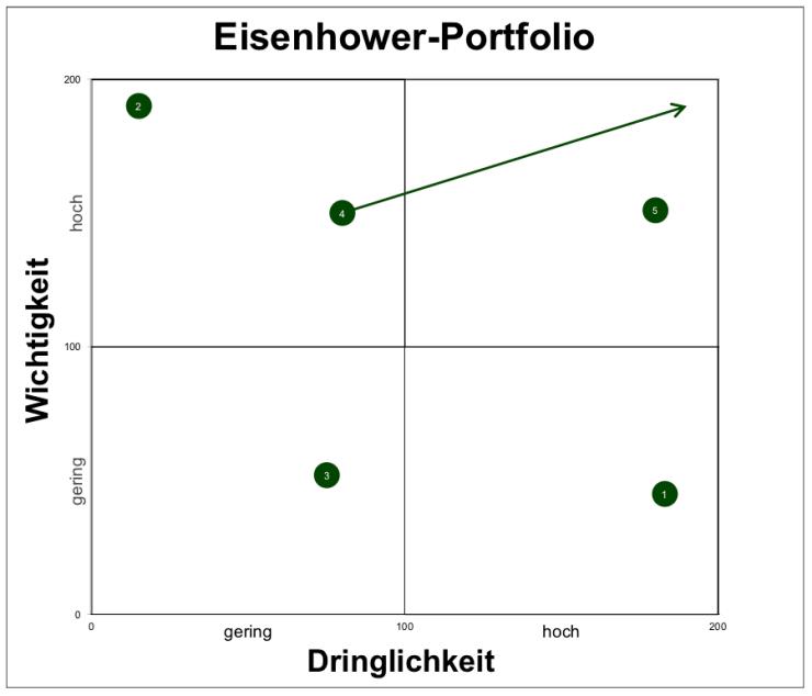 Eisenhower-Portfolio-06