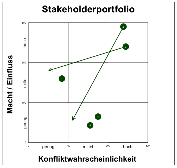 Stakeholder-04.png