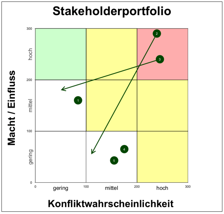 Stakeholder-07.png