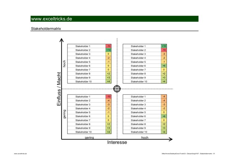 Stakeholder-Matrix-01