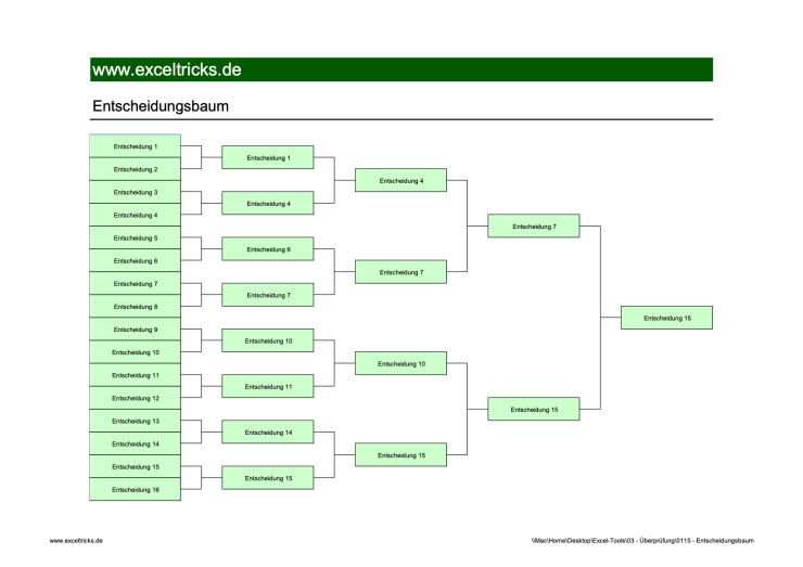 Entscheidungsbaum-00