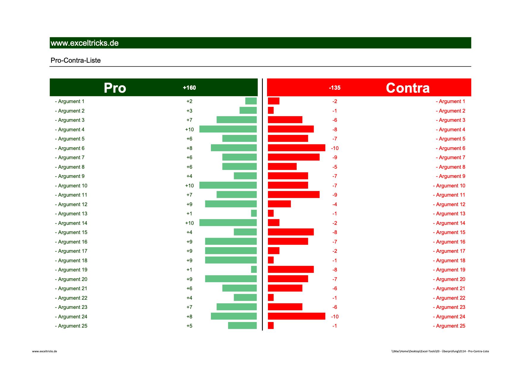 Mit der Excel-Vorlage Pro-Contra-Liste bessere
