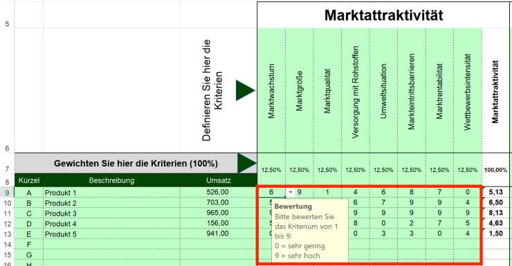 Marktattraktivitäts-Wettbewerbsstärken-Portfolio-07