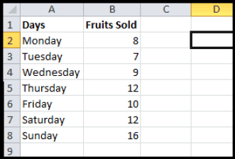 How to make line graph in Excel