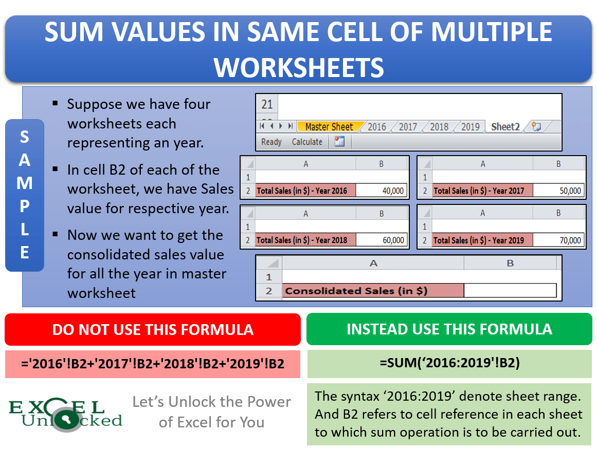 How To Sum Values In Same Cell Of Multiple Worksheets