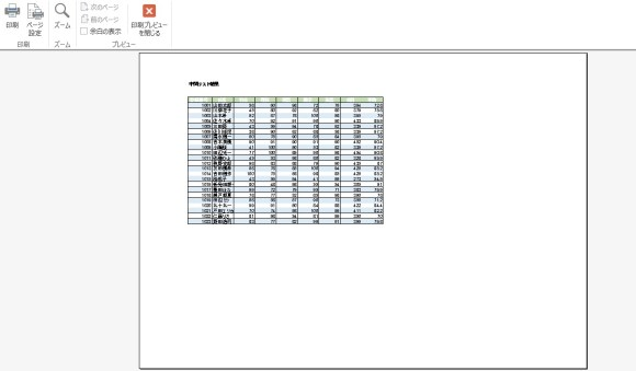PageSetup.Orientation プロパティ 使用例