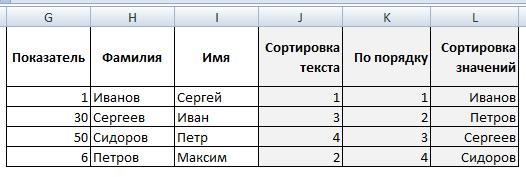 Сортировка формулой