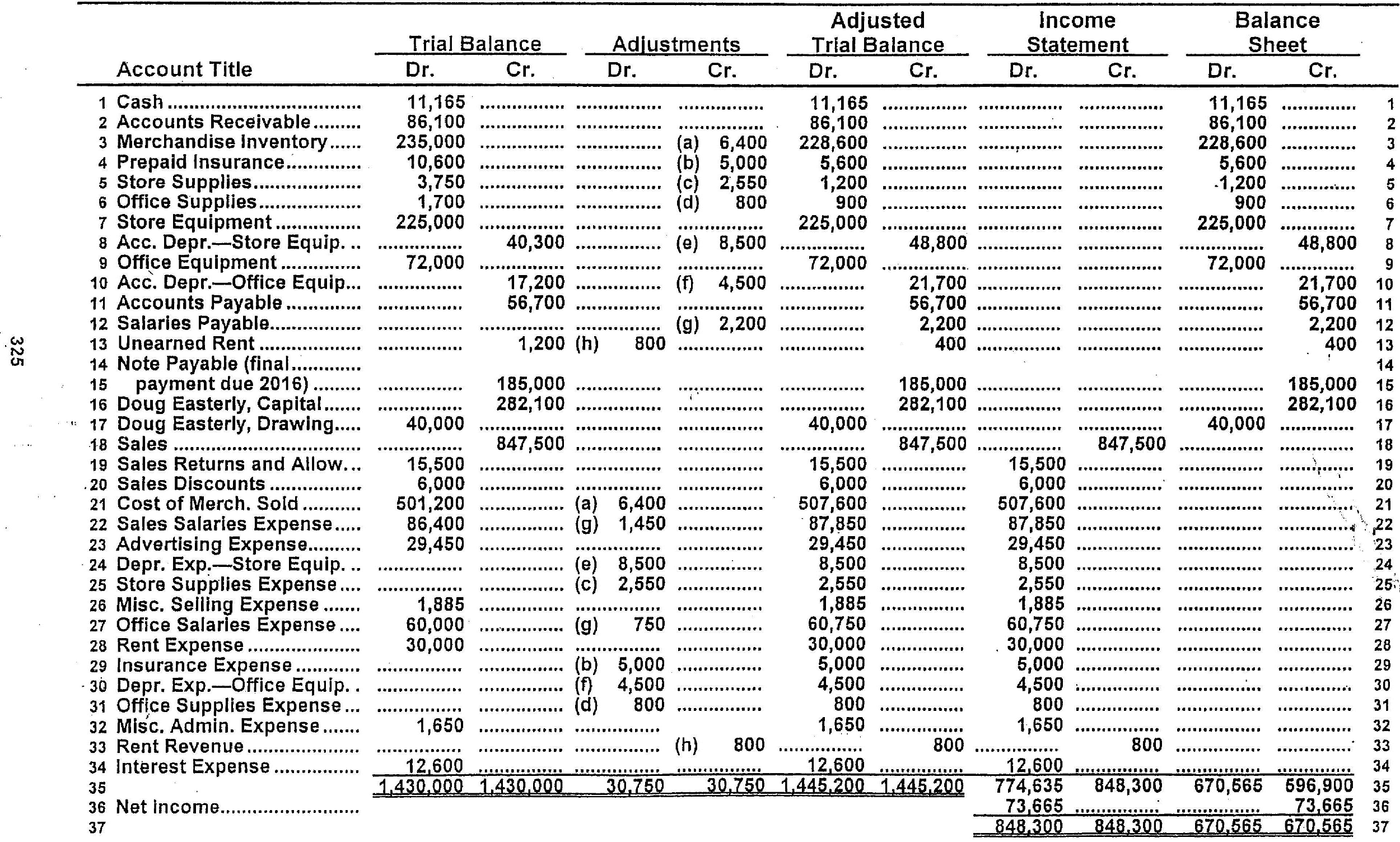 Income Statement Worksheet Spreadsheet Templates For