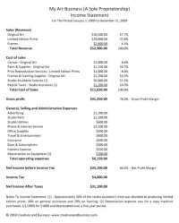 Simple Income Statement Simple Spreadsheet Templates ...