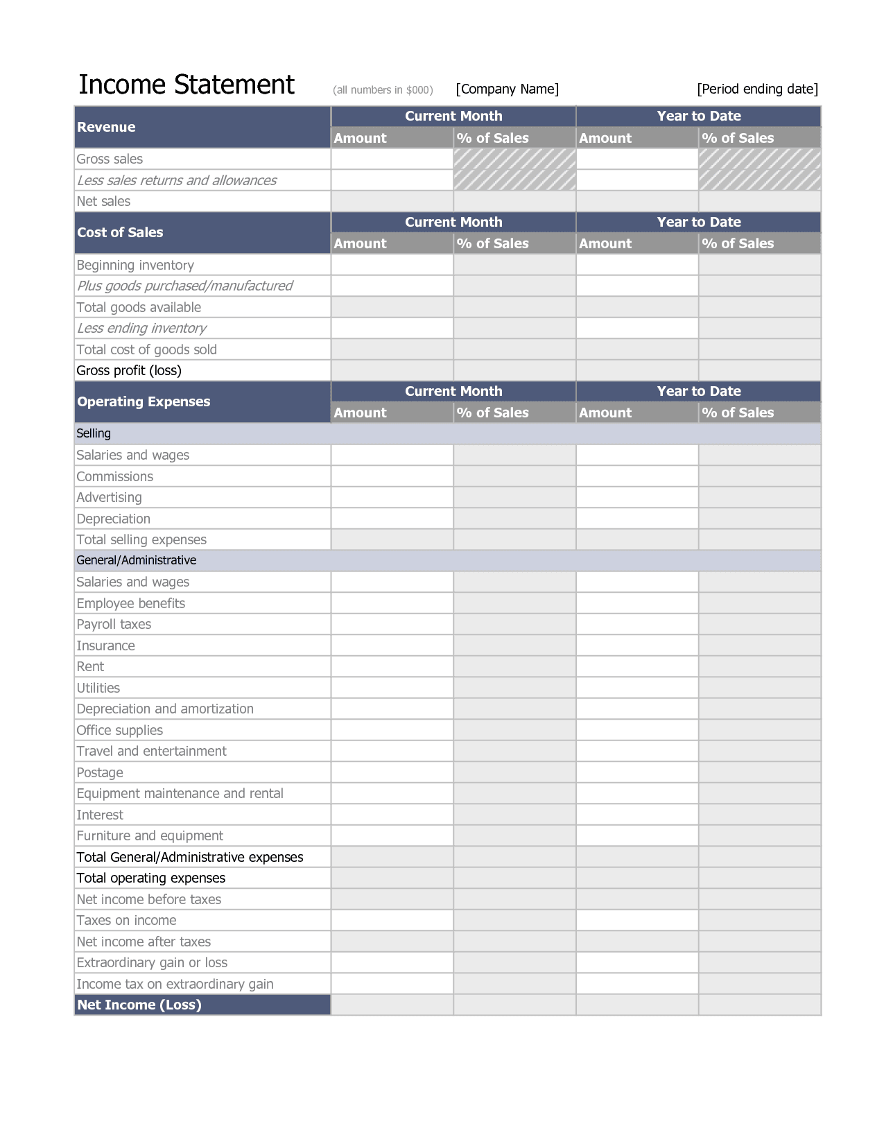 Income And Expense Statement Template Spreadsheet