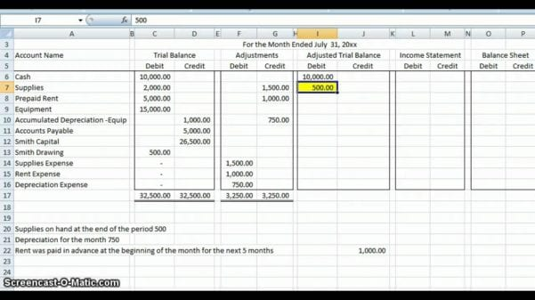 Spreadsheet Template Accounting Spread Sheet Financial