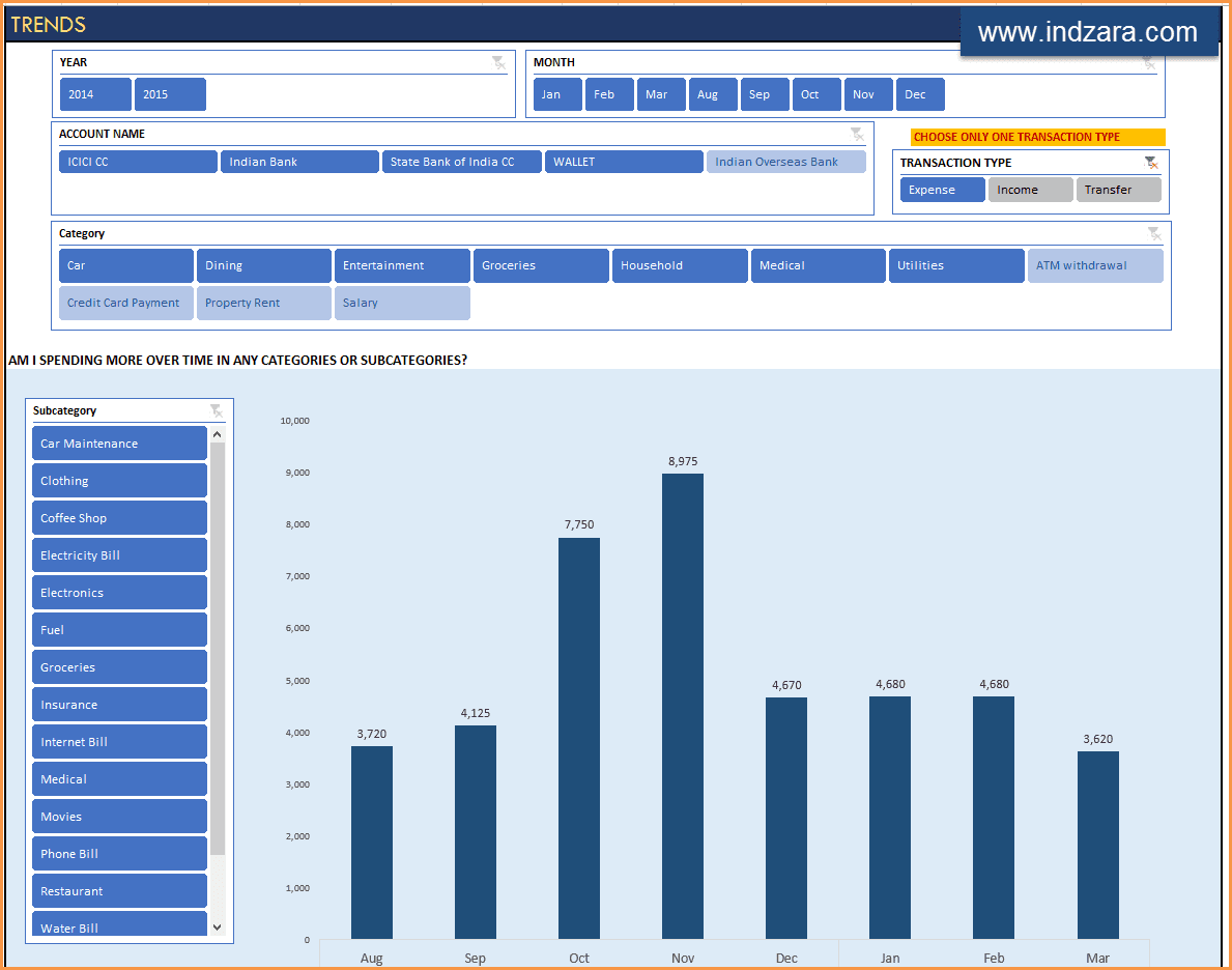 excel home budget | novaondafm