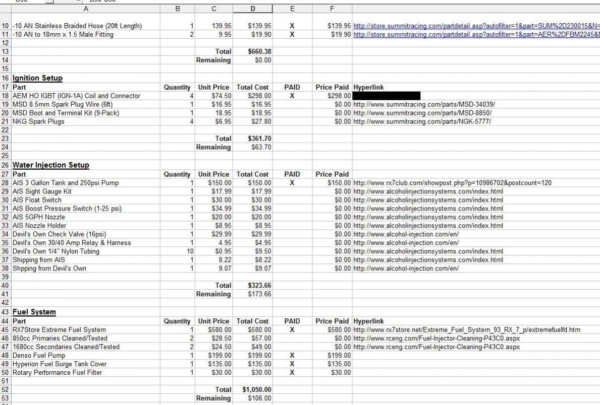 Free Password Spreadsheet Template